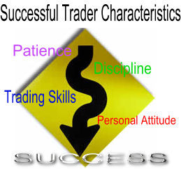 SUCCESFUL forex TRADER