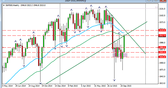 S&P_WK_2015-10-11_1106