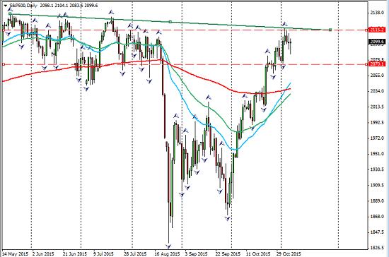 S&P_2015-11-08_1859