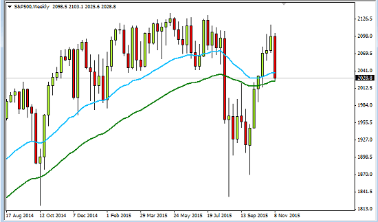 S&P_weekly_2015-11-13_1935