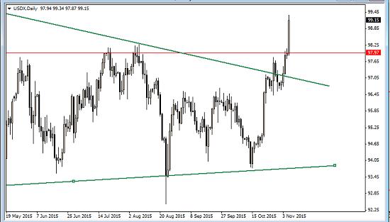 USD_X_2015-11-08_1906