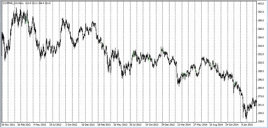 copper_2_2015-11-30_2246