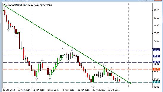 oil_2015-12-06_2118